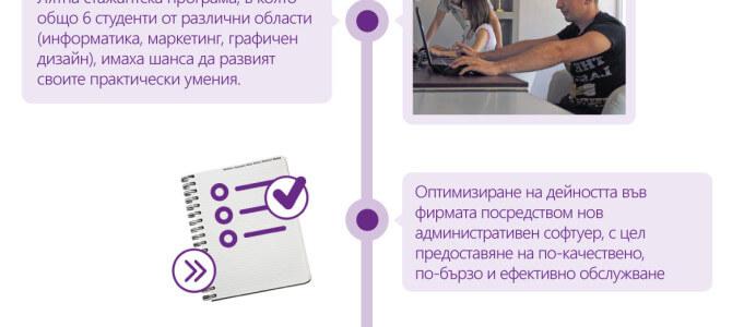 Венера Козметикс през 2014 година – обзорен доклад за дейността на фирмата